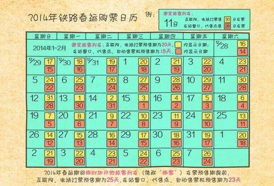 2014年铁路春运购票日历(图片来源:中国铁路总公司网站)