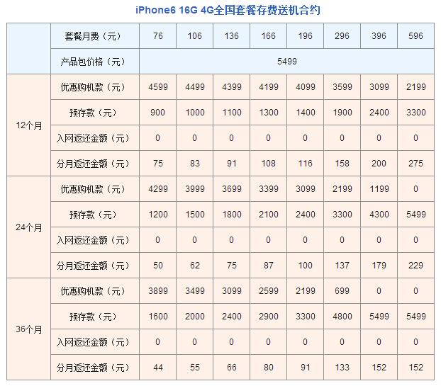 iphone 6 16G合约计划