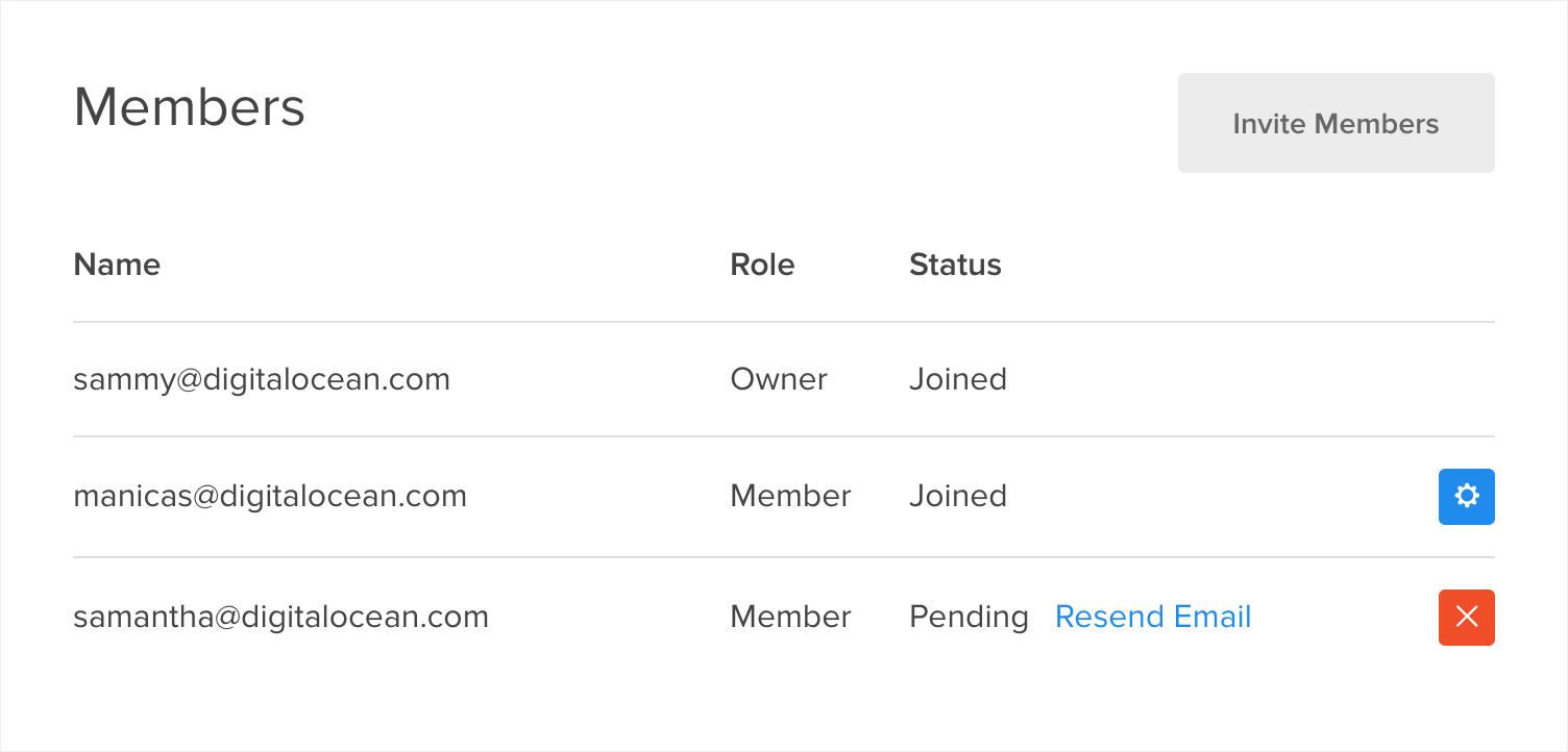 DigitalOcean团队账号管理