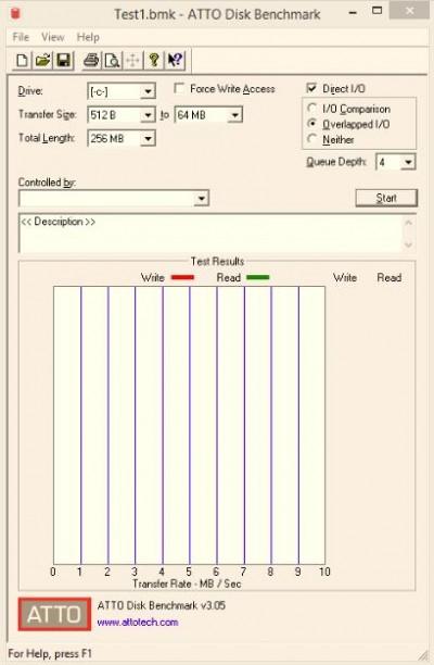 磁盘传输速度免费检测软件:ATTO Disk Benchmark