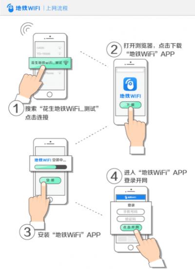 上海地铁花生wifi免费使用方法