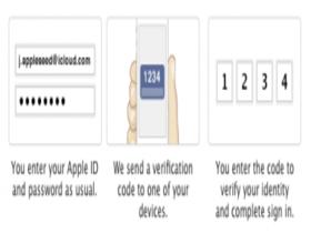 开启两步验证 防止Apple ID被盗