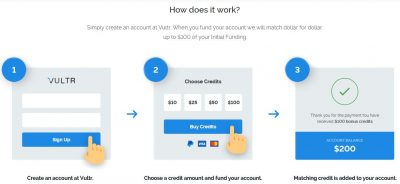 Vultr VPS新用户限时充值多少赠送多少
