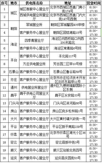 国网北京充电卡更换国网车联网充电卡营业部