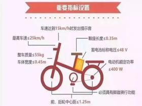 北京电动自行车登记上牌流程及所需材料