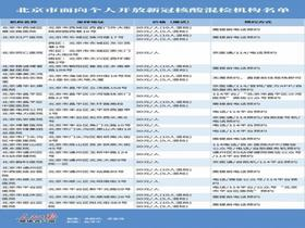 北京市可以进行新冠核酸混检的医院及机构名单